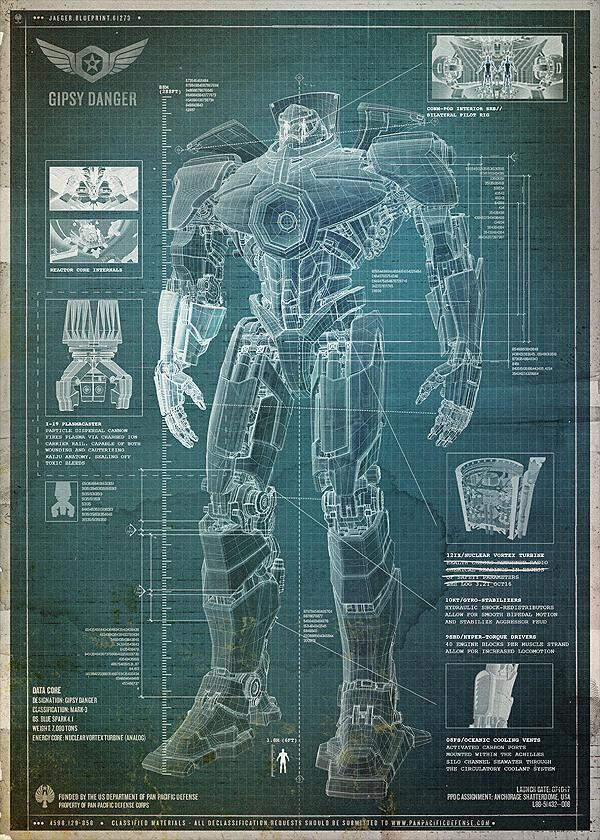 Pacific Rim - blueprint of the giant robot fighting machines - new robot blueprint vector art