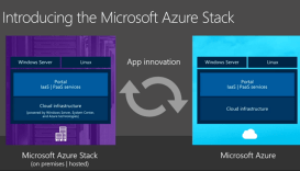 Azure Stack Roadmap Update 12 February 2018 Cloud