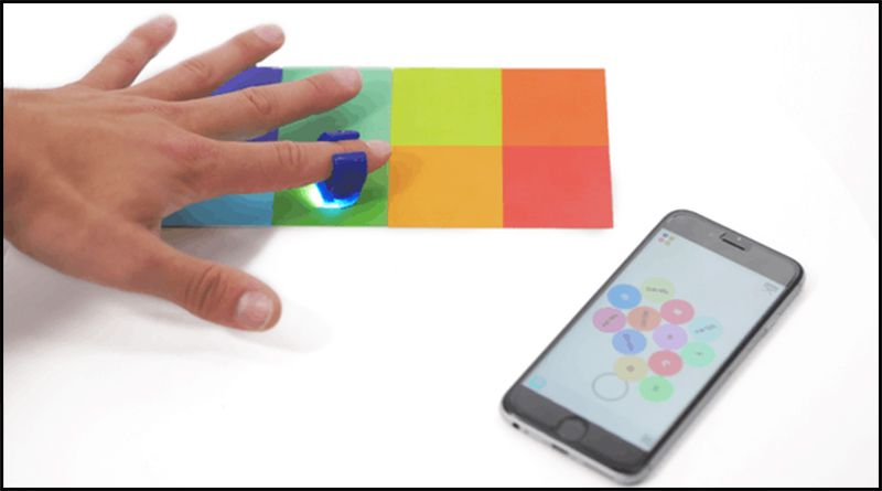 New atlas smart ring taps into color spectrum for anywhere