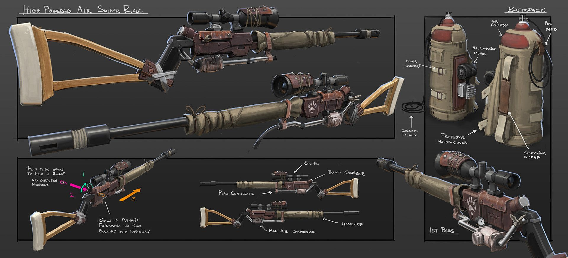 Air Powered Sniper Rifle by Dave Jones on ArtStation. Save those ...