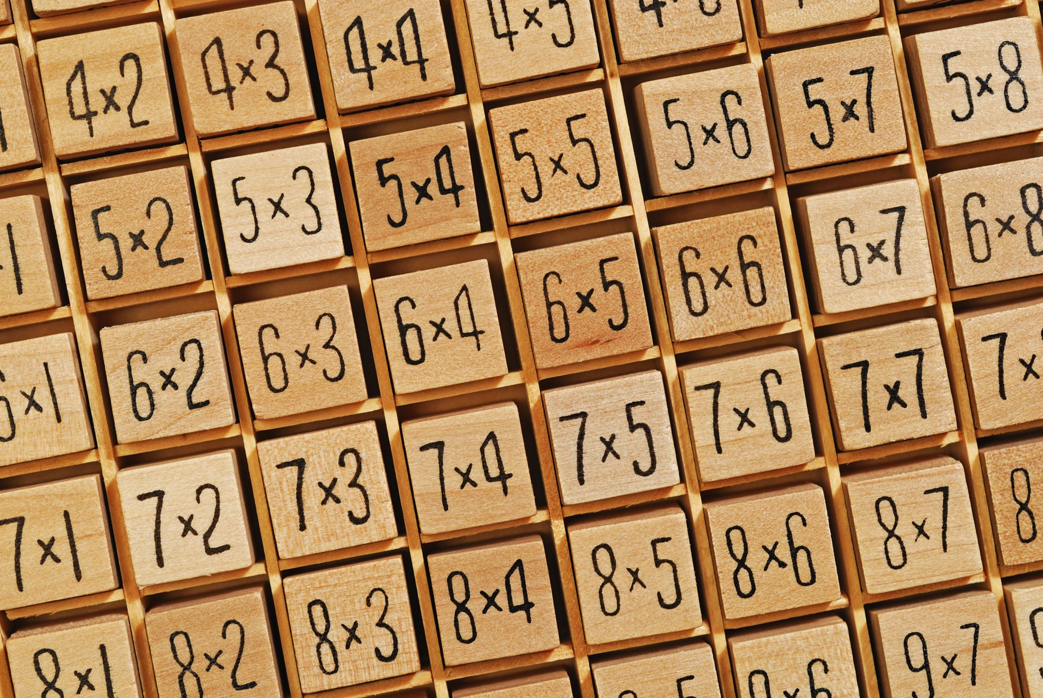 Practice Multiplication Skills With Times Tables