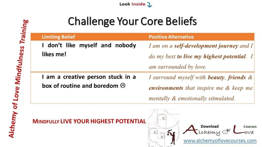 Alchemy Of Love Mindfulness Training Mindfulness Exercises Change Core Beliefs Core Beliefs Mindfulness Training Mindfulness Exercises