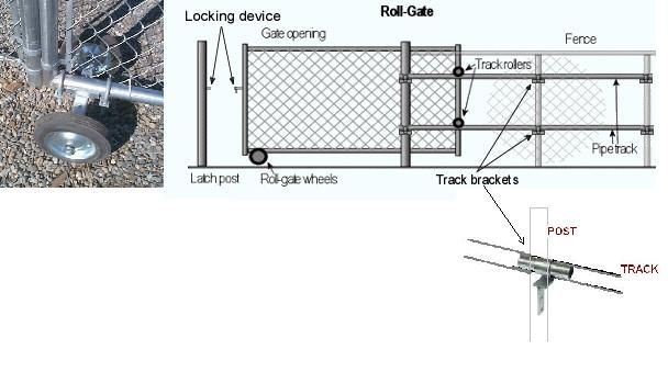 Fence Rolling Gate Hardware Kit Residential Chain Link Parts