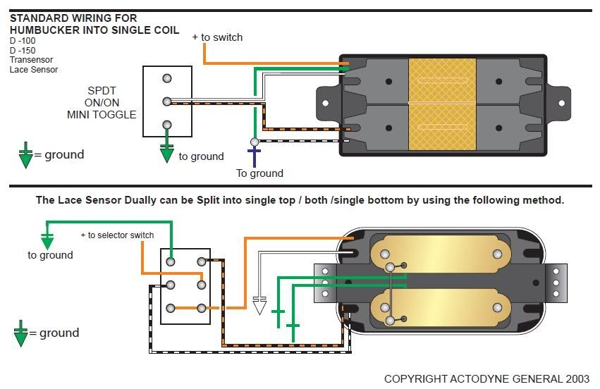 [DIAGRAM_34OR]  Lace Sensor humbucker - Google Search | Guitar pickups, Guitar lessons,  Guitar diy | Fender Lace Sensor Wiring Diagram |  | Pinterest