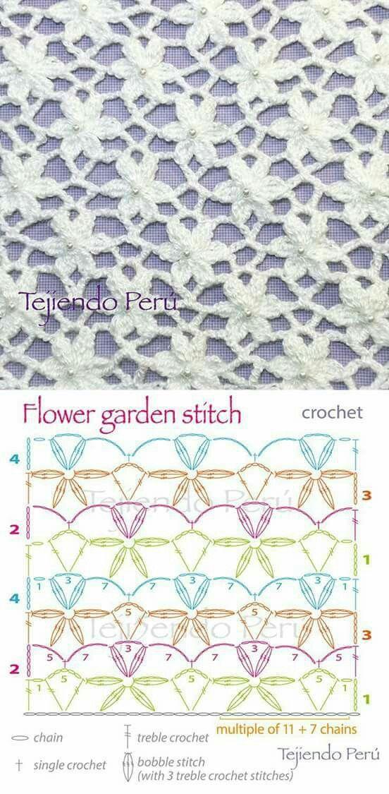 Flores | Crochet patterns | Pinterest | Flores, Ganchillo y Puntadas