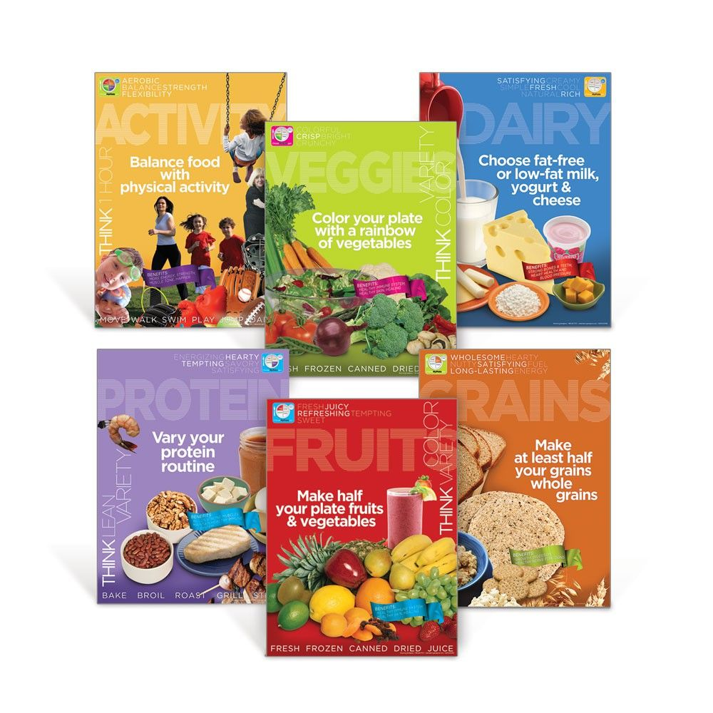 MyPlate Food Group Poster Set SCS Pantry Group meals