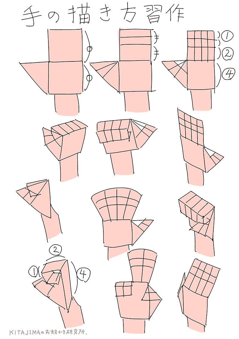 手の描き方 | kitajimaのお絵かき研究所 | 描き方 | pinterest | 手の