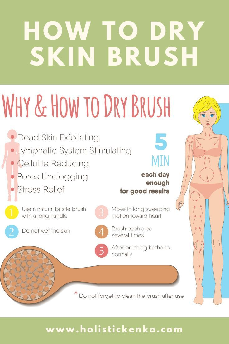 Dry Brushing Your Skin - Instruction Guide & Skin Health Benefits