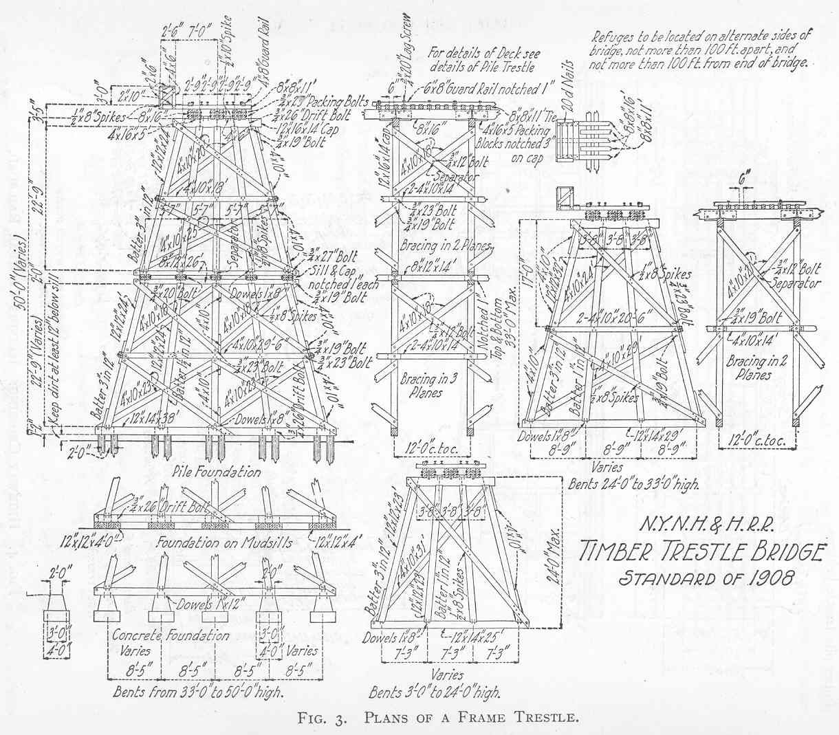Railroad Blueprints