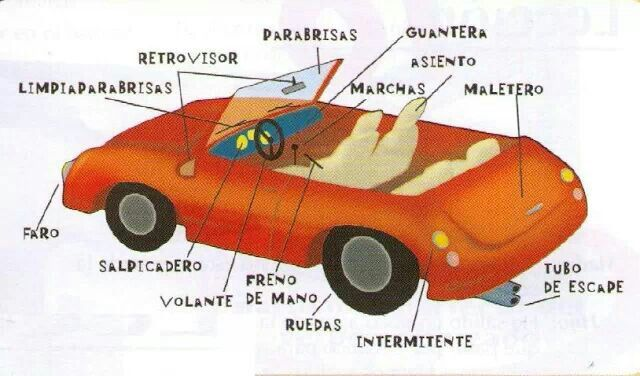 El Coche Teaching Spanish Spanish Vocabulary Learning Spanish