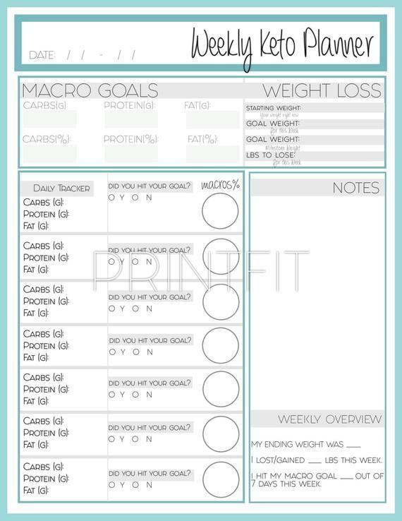 Low Carb Diet Weekly Planner - Keto Weekly Planner - Count ...