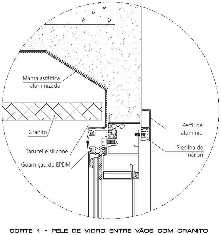 risultati immagini per detalhes light steel frame cad