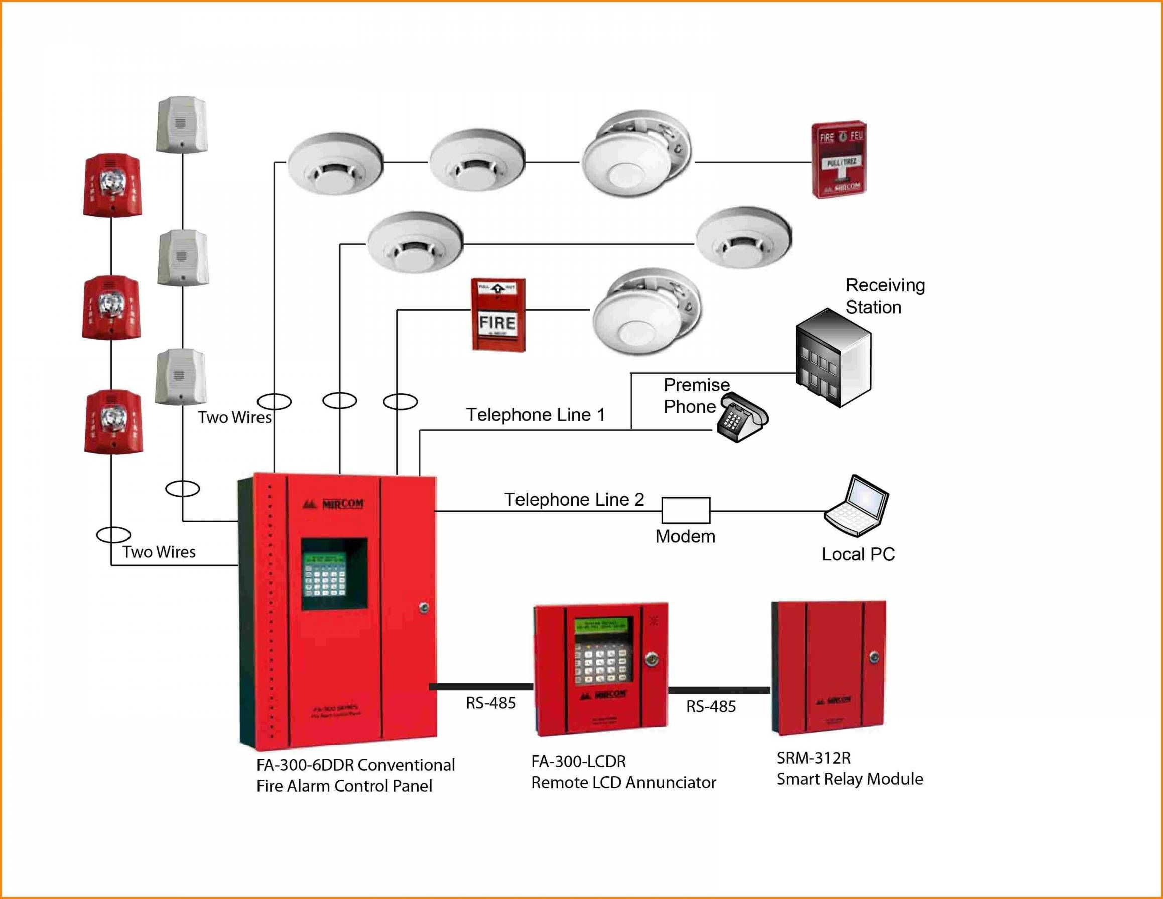 16+ Alarm Panel Wiring Diagram | Fire alarm system, Fire alarm, Fire  protection systemPinterest