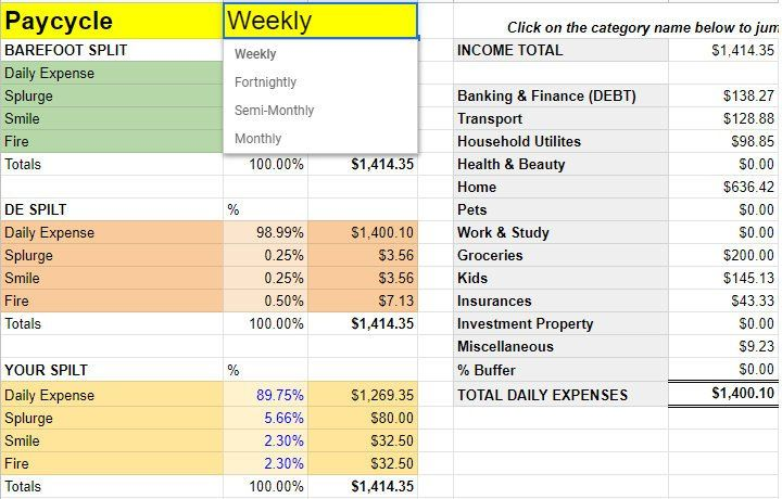 Daily Expense Budget Template Inspired By Barefoot Investor
