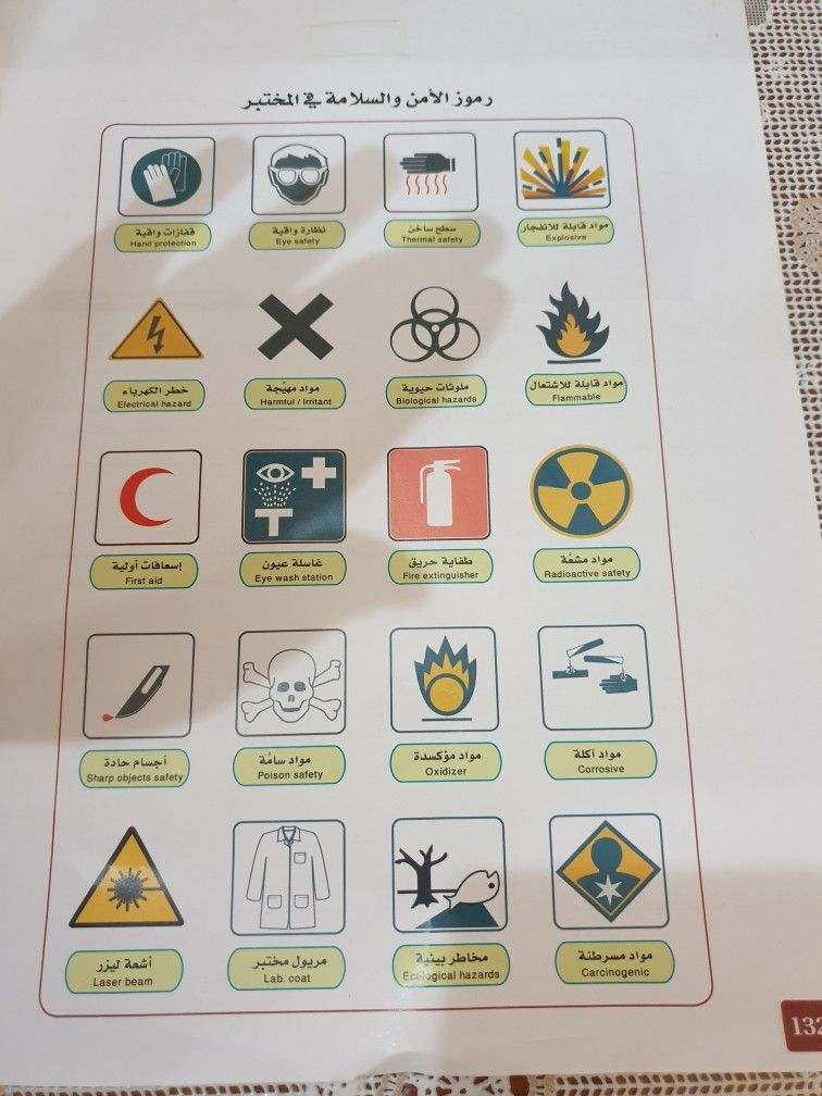 Pin By Ann On رموز و معاني Eye Wash Station Bullet Journal First Aid