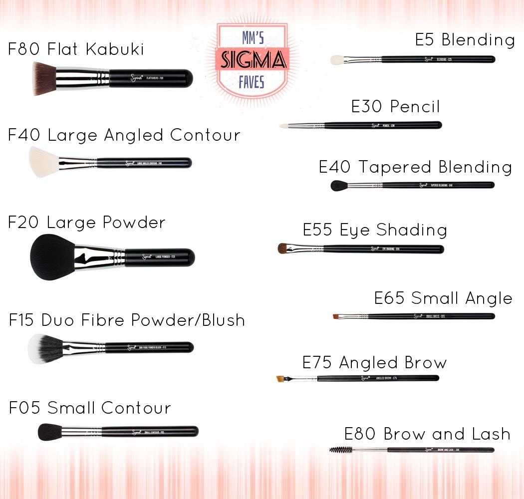 My Fave Sigma Brushes And Why You Need Them Now Sigma Brushes Brush Sigma