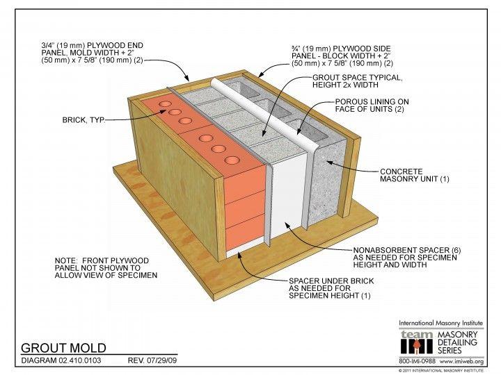 02 410 0103 Masonry Fiberglass Insulation Plywood Siding