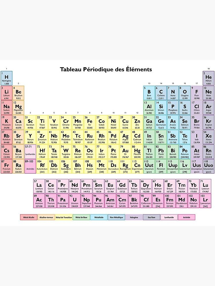 'Tableau des Elements Periodic Table in French' Poster