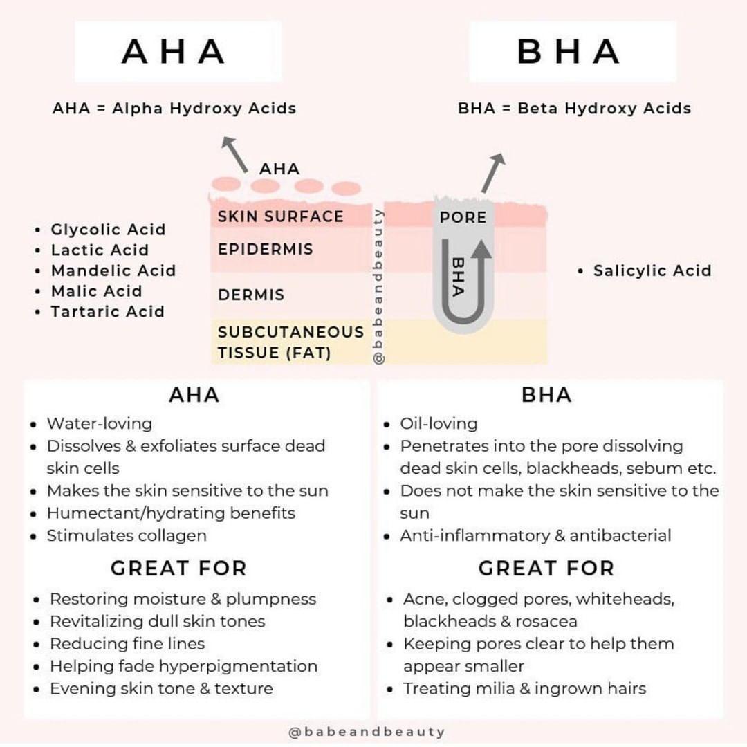 Newbeauty Magazine On Instagram A Visual Guide To Acids Via Babeandbeauty Are You An Aha Or Bha Fan Skin Care Guide Skin Science Skin Care Secrets