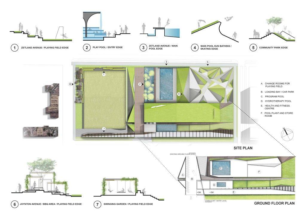 Edges Diagrams Interior Design And Construction Design
