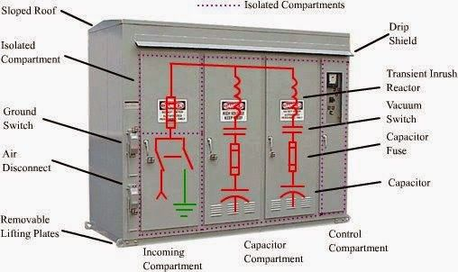 Capacitor And Harmonic Filter Banks For Medium Voltage Utility Electrical Engineering Pics Capacitor And Harmon Capacitor Electronic Engineering Electricity