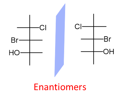 Fischer Projections Enantiomers Chemistry Practice Organic Chemistry
