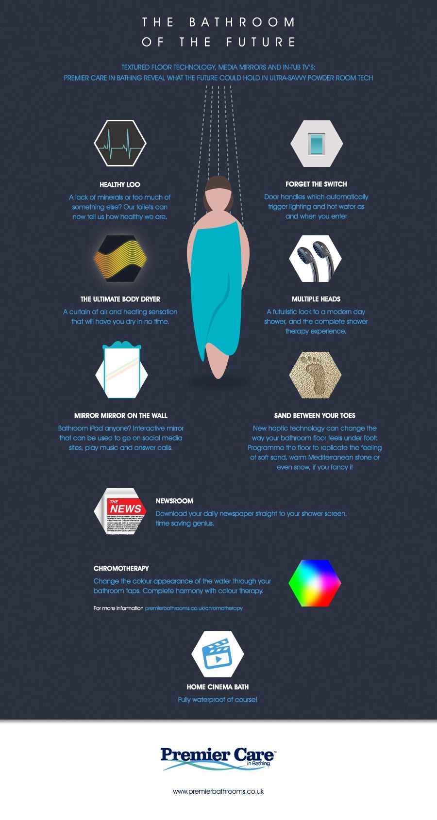 The Bathroom Of The Future Infographic Best Infographics Infographic Chromotherapy Bath Remodel