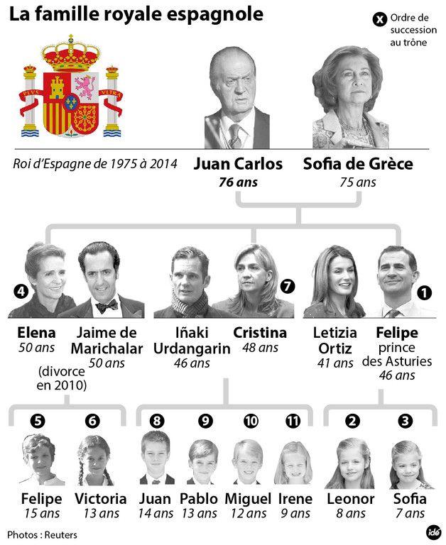 Très Afficher l'image d'origine | Espagne | Pinterest | Espagne et Images ZG61