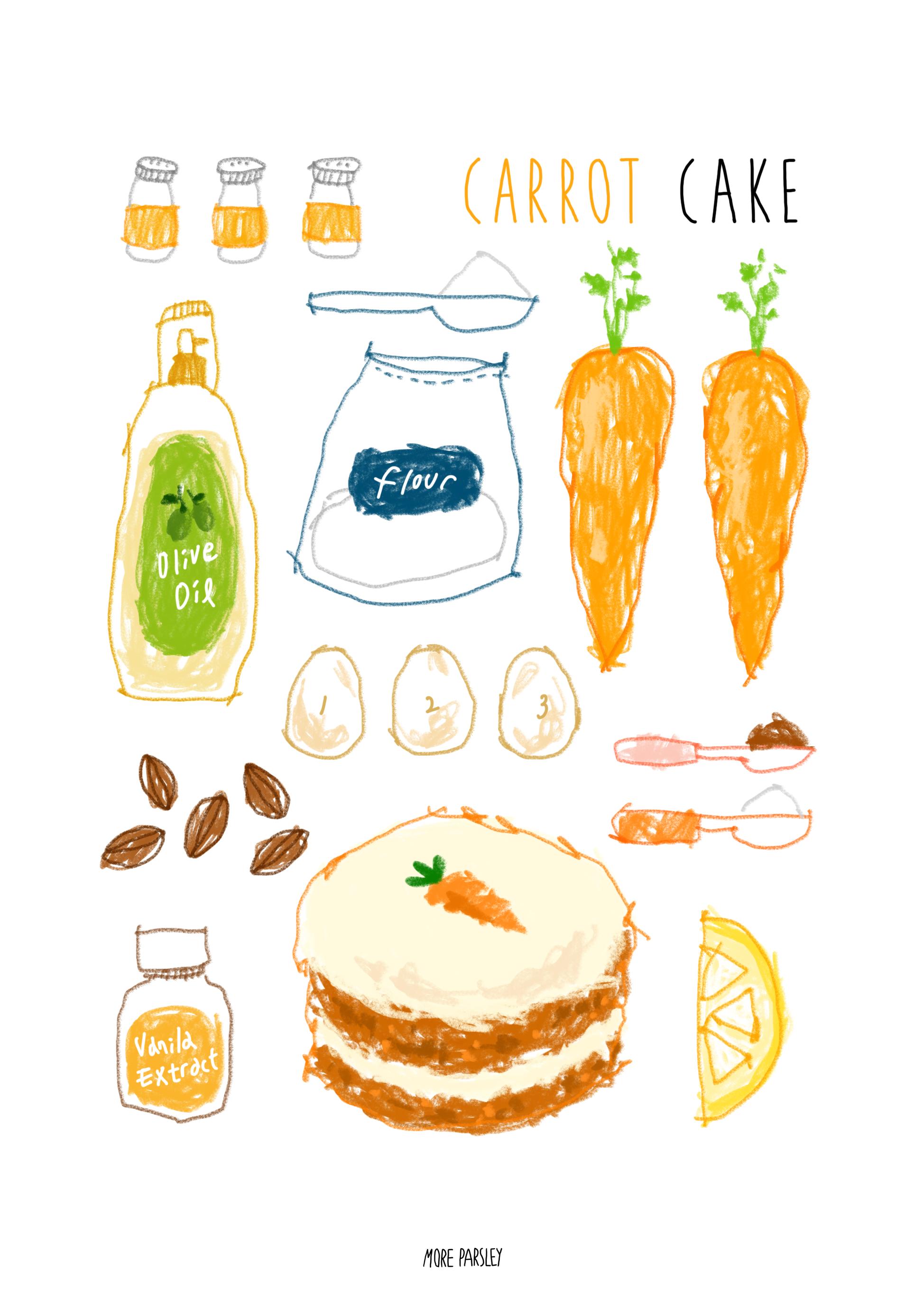 carrot cake recipe illustration instagram@moreparsley_ heavenkim