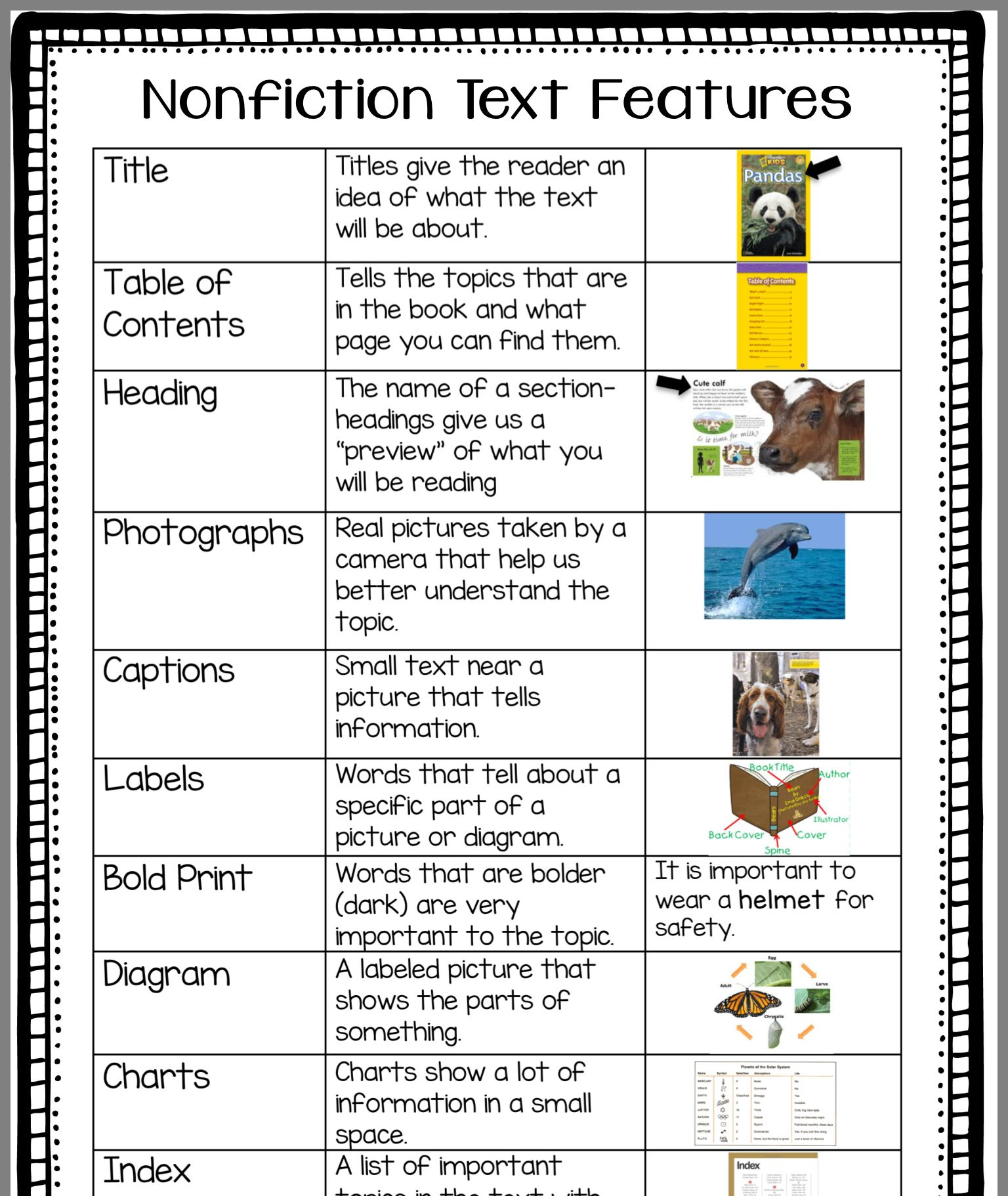 Pin By Lori Matherly On Ideas For Reading Class
