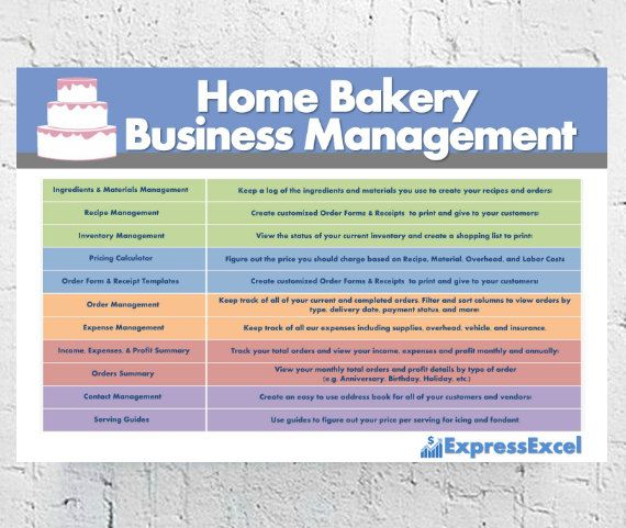 Home Decor Home Based Business: Cake Decorating Home Bakery Business Management Software