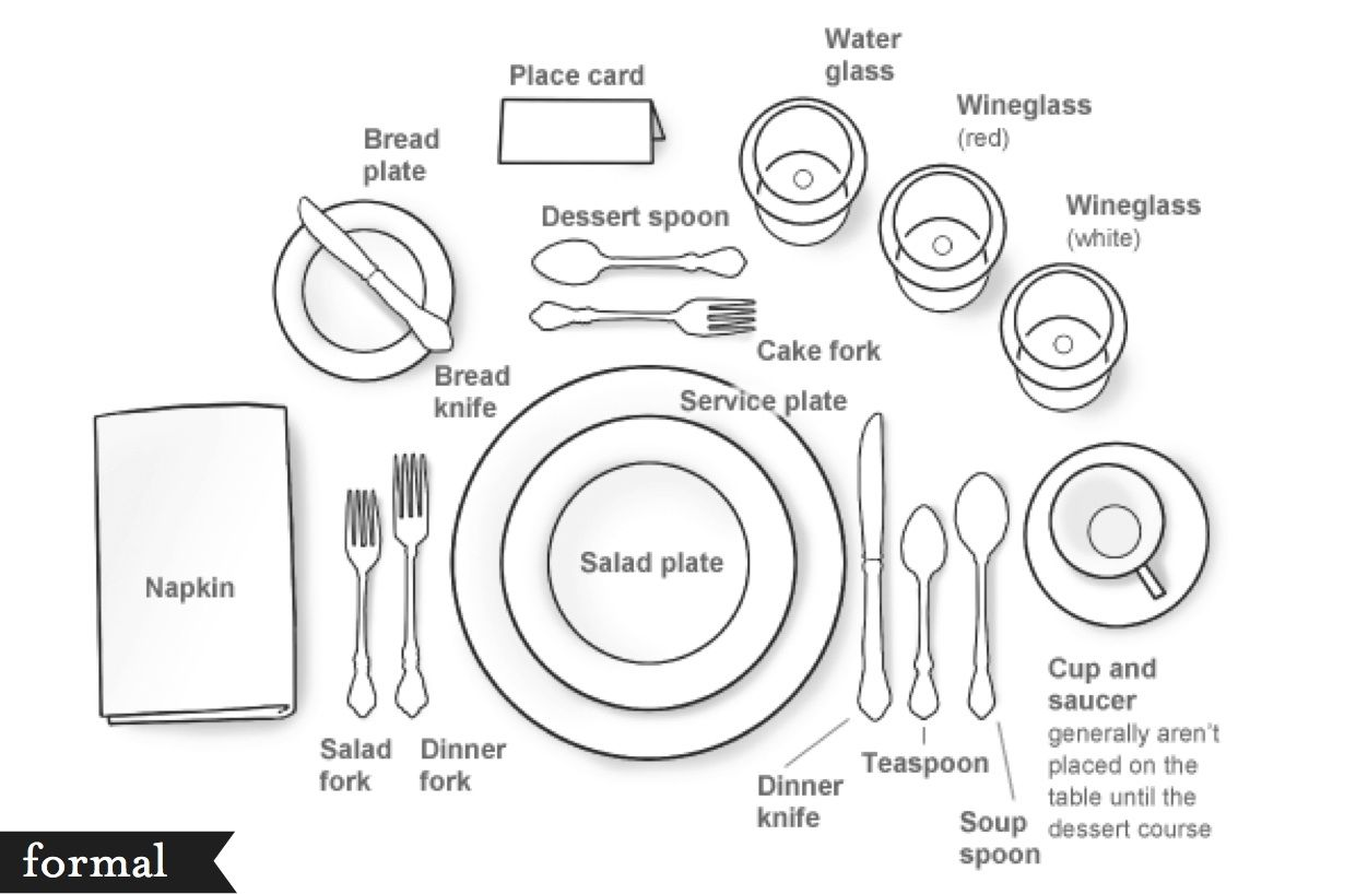 Table setting- formal  sc 1 st  Pinterest : formal table setting etiquette - pezcame.com