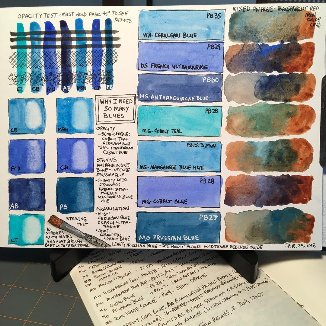 This Is Why I Want To Keep All These Blues In My Palette Testing