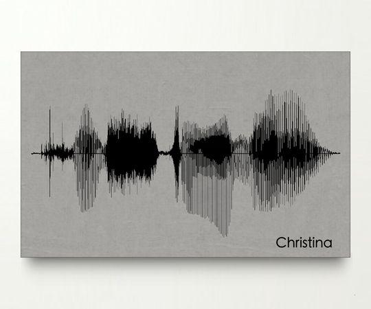 Christina waveform