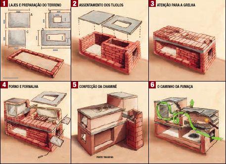 Outdoorküche Deko Uñas : FogÃo a lenha sem fumaÇa u2013 projeto completo e detalhado construÇÃo