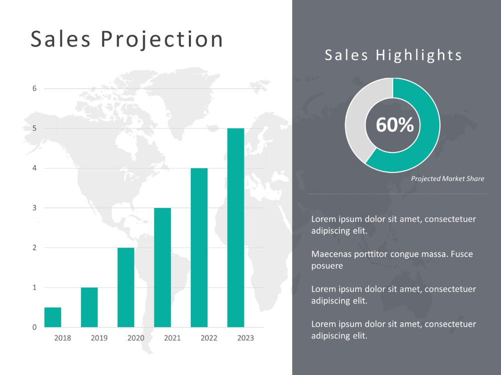 Sales Forecasting Projections Template in 2020 Sales