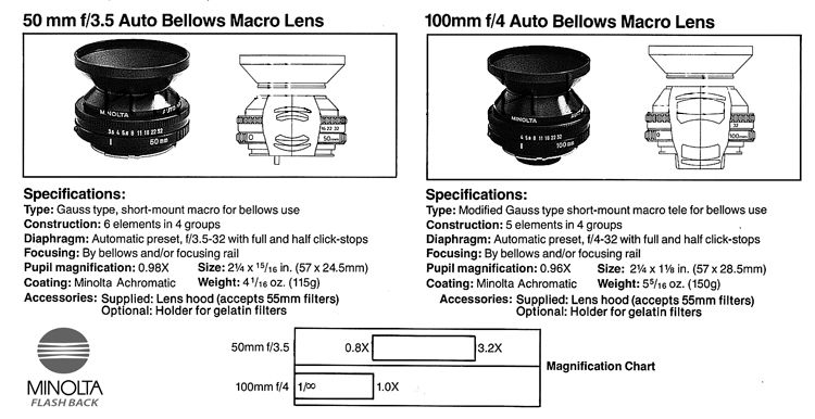 MINOLTA MD 50mm f/3.5 Auto Bellows Macro Lens