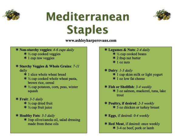 The Mediterranean Diet | Get Fit | Pinterest | Mediterranean diet