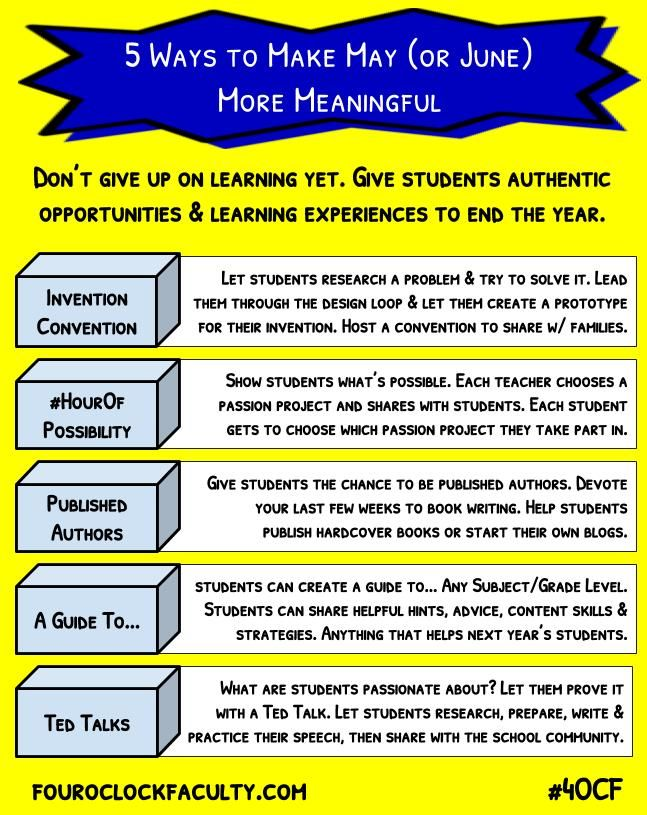 5 Ways To Make May Or June More Meaningful 4 O Clock Faculty