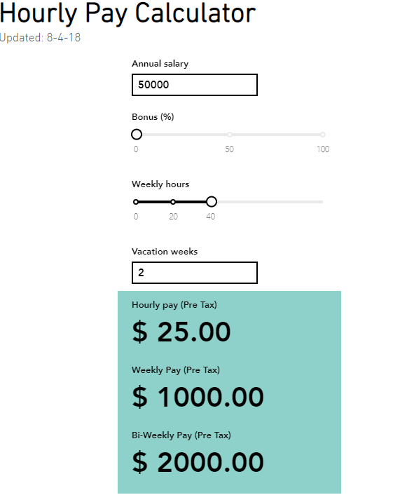 Convert Your Salary To Hourly Pay Compare Your Hourly Pay To Salary Calculate Hourly Pay Based On Salary And Vacation Salary Calculator Weekly Pay Calculator