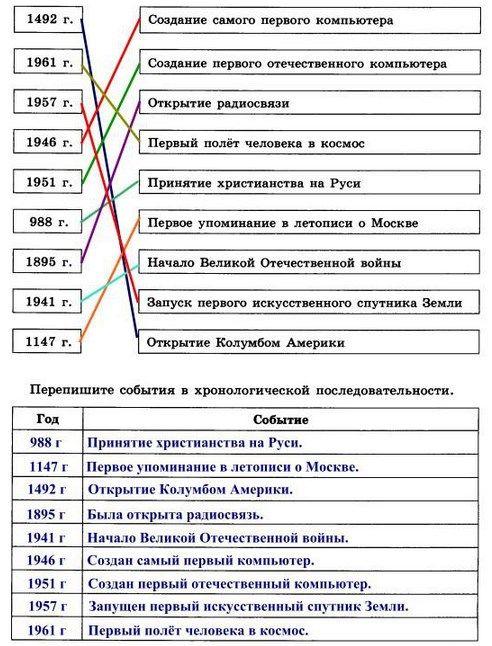 Решение 489 по русскому языку для 5 класса львова и львов 1 часть