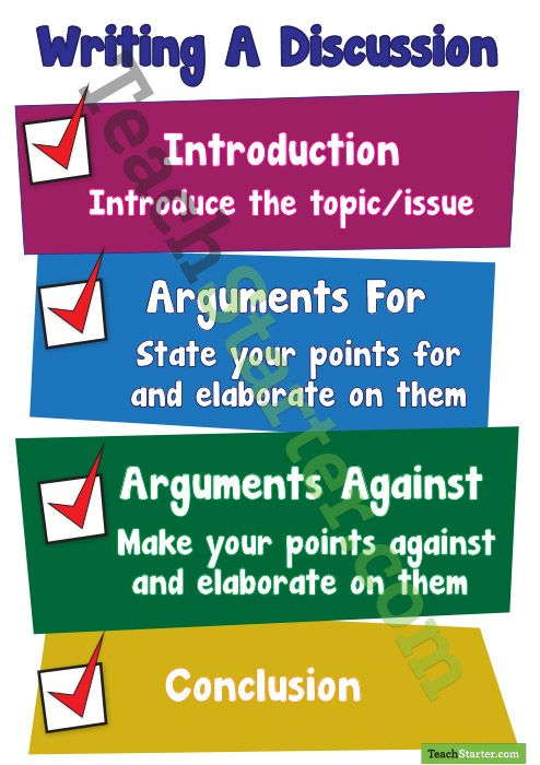 003 Writing A Discussion Poster Teaching writing, Persuasive