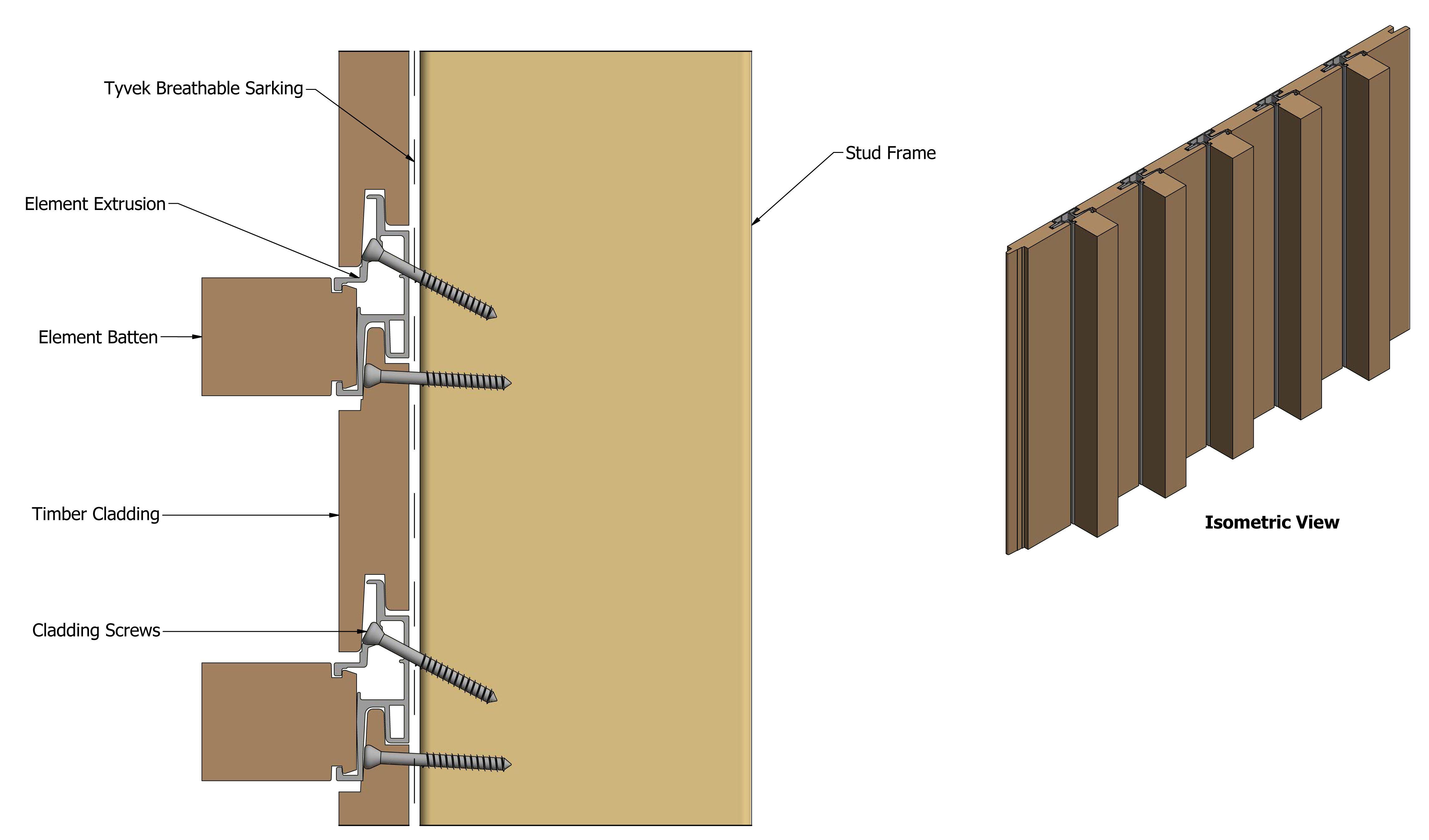 3 Timber Batten On Cladding Fixing Methods 2020 Ahsap Tavan Tavan