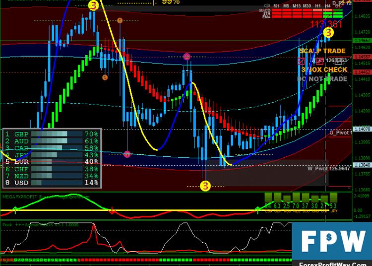 crypto trading mt4)