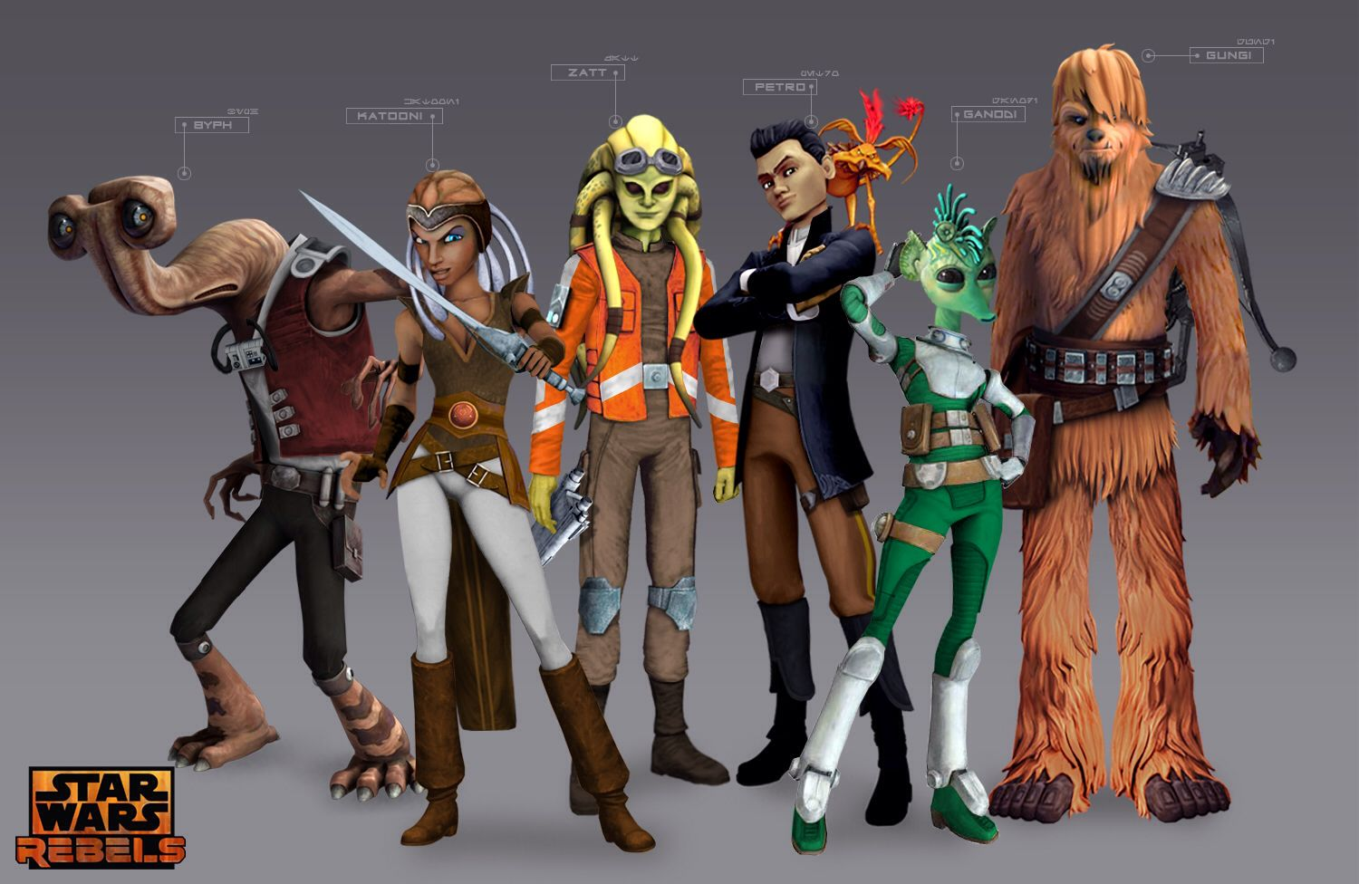 Pin On Sci Fi At first when gungi got introduced on star wars: pinterest