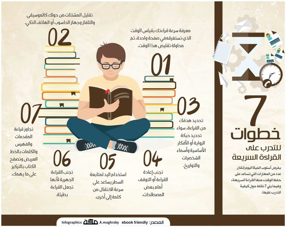 Pin By Am1nh On القراءة Books To Read Reading Personal Development
