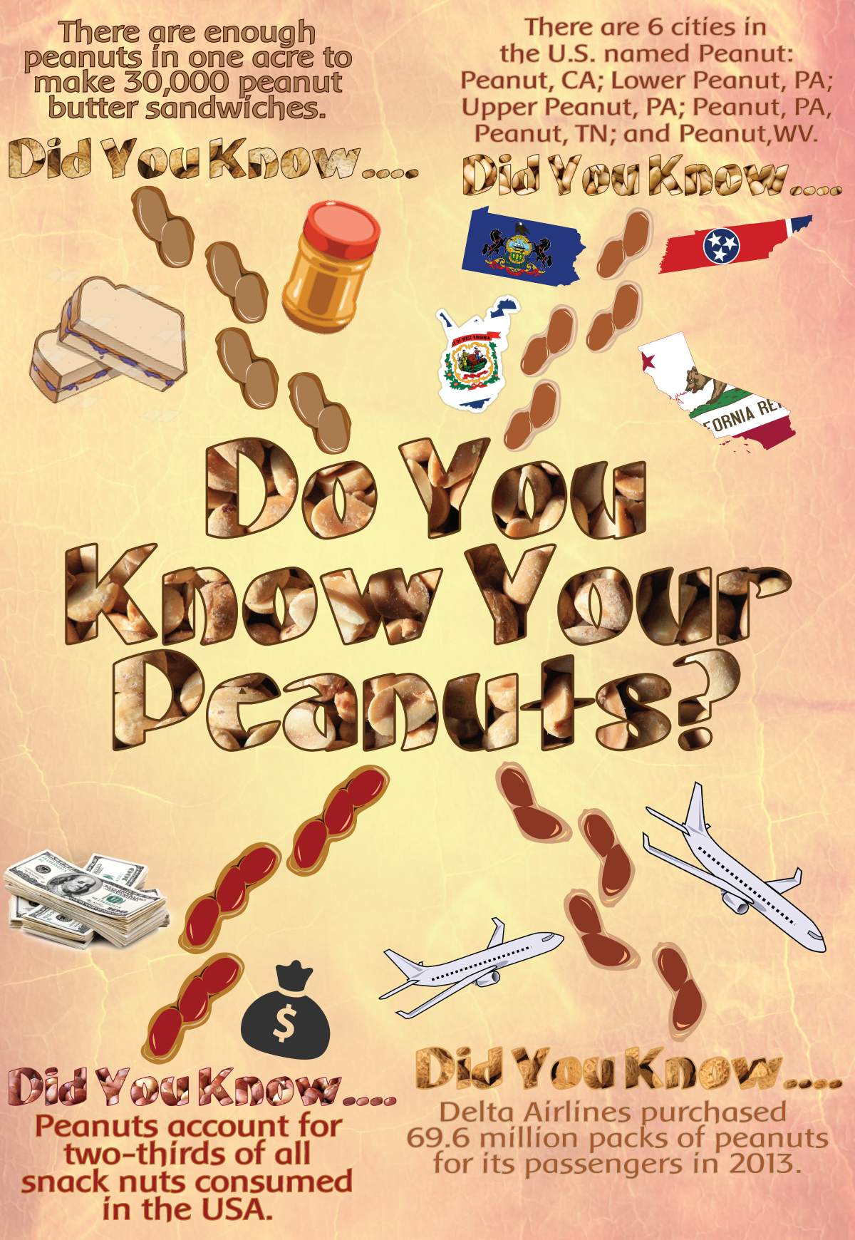 March is National Peanut Month! So grab a handful of your favorite type of peanut and join us as we honor this beloved nuts #Peanuts #PeanutMonth #Nuts4Nuts http://www.trulygoodfoods.com/blog/national-peanut-month