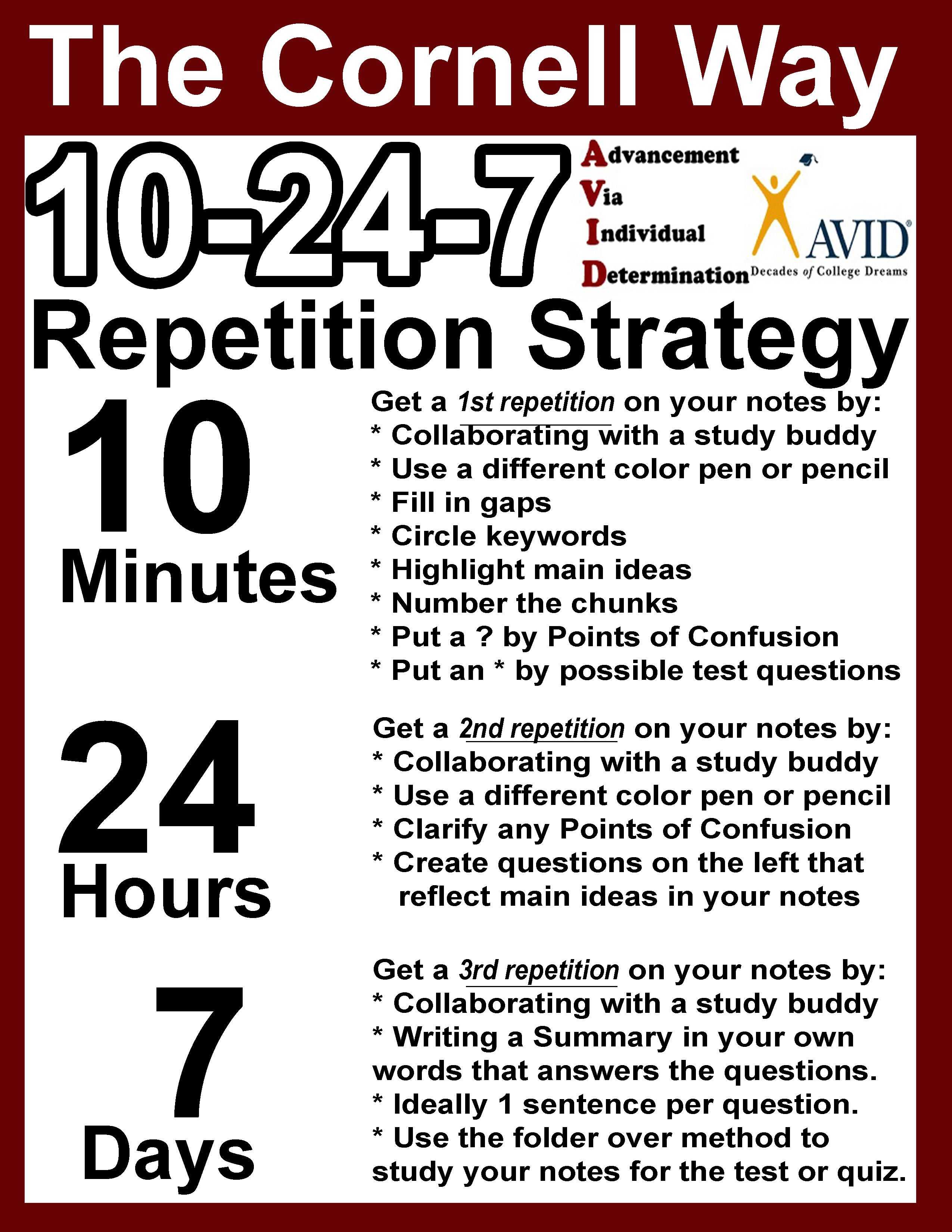 Pin By Ruth Masters On Avid Classroom