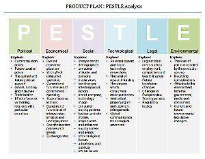 Product Plan Template Roadmaps Swot  Pestle Powerpoint  Swot