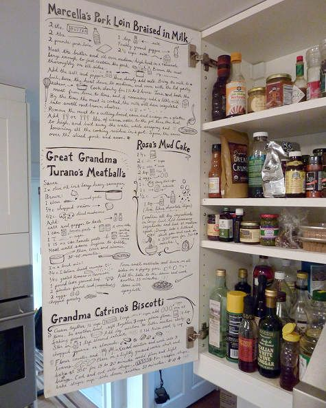 i think i may do this inside my cabinet doors...using ...